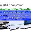"""日本レーザー取扱いFluo Time 300 """"Easy Tau""""トリプトファンの発光スペクトルのタイミングを記録するデモ"""